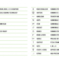Cannondale Trigger 1 2013 - Specifiche