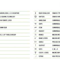 Cannondale Trigger 2 2013 - Specifiche